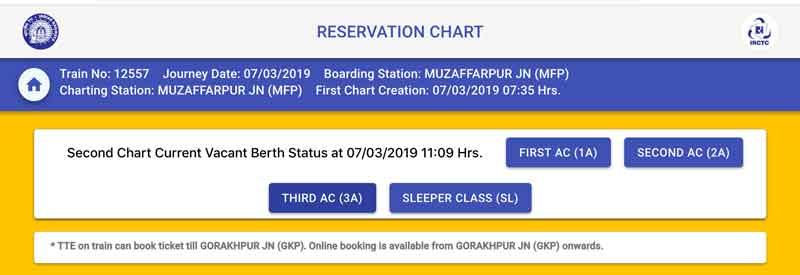 Indian-railway-passenger-reservation-chart-class-