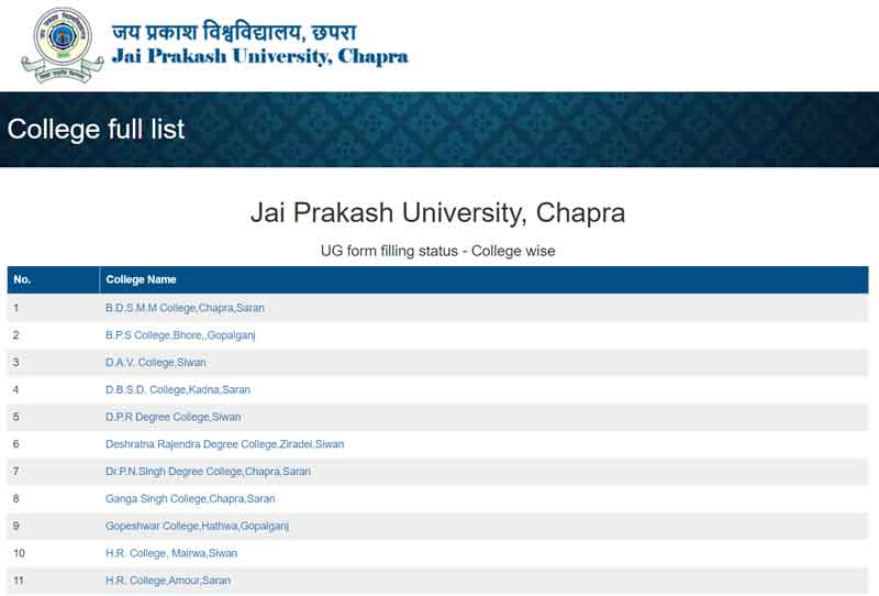 JPU-chapra-College-list